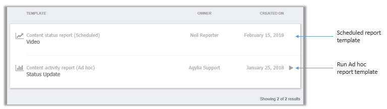 Explained: Reports – Agylia Support